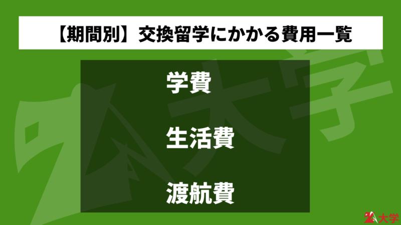 【期間別】交換留学にかかる費用一覧