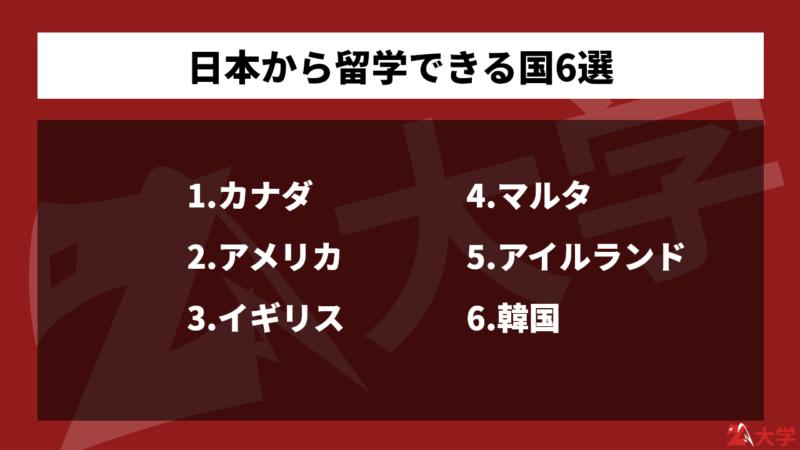 【必見】日本から留学できる国6選