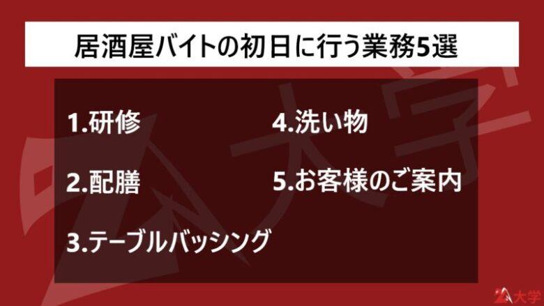 居酒屋バイトの初日に行う業務5選