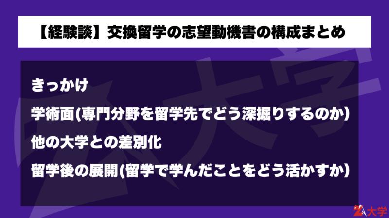 【経験談】交換留学の志望動機書の構成まとめ